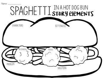 Spaghetti In A Hot Dog Bun Picture Book