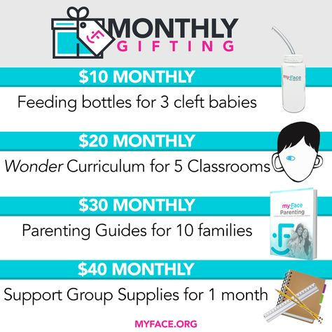 "Every dollar donated* supports our critical #mission and affirms the Power of ""We"". Start your monthly #gift & impact the lives of the #craniofacial community today!  $10 monthly = Provides feeding bottles for 3 cleft babies $20 monthly = Supports The 'Wonder Curriculum' for 5 Classrooms $30 monthly = Gifts Parenting Guides for 10 families  $40 monthly = Provides #Support Group Supplies for 1 month  *Your contribution is Tax deductible  #PowerOfWe #WeAremyFace #Donation"