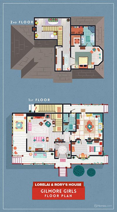 Plan du N°4, Privet Drive Harry Potter Pinterest Harry potter