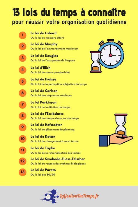 Article: 13 lois du temps à connaître pour réussir votre #organisation #loisdutemps #temps #gérersontemps #lagestiondutemps #efficacité #productivité #gérersavie #gagnerdutemps #développementpersonnel #coaching #agenda #planification #todolist