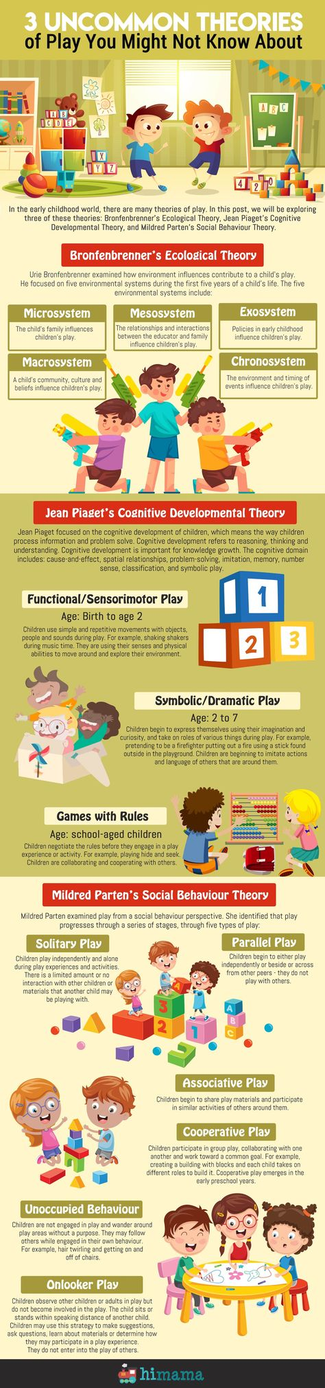 3 Uncommon Theories of Play You Might Not Know About