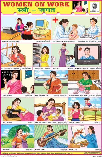 WOMEN ON WORK | competitive exams | Charts for kids, Learn hindi