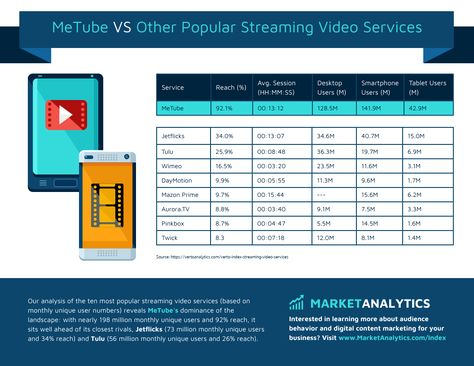 Customer Video Services Comparison Infographic Template