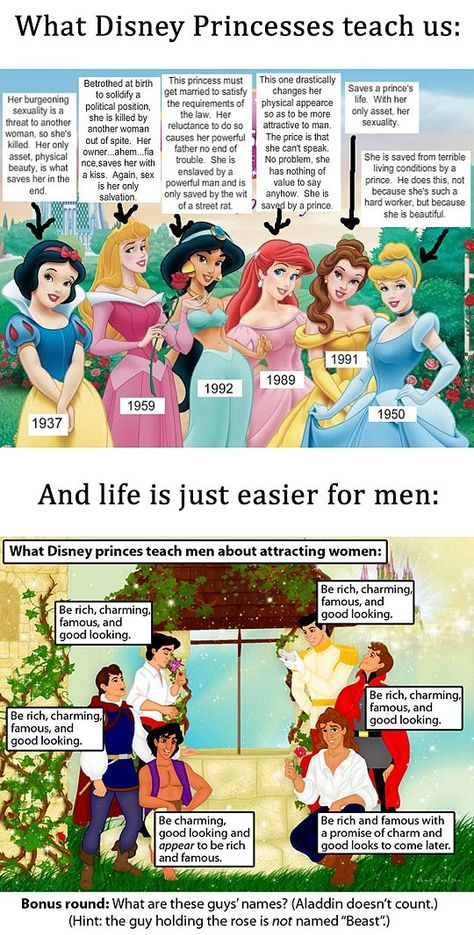 Pretending to be a princess is fun and cute as long as these aren't the only lessons a girl learns!