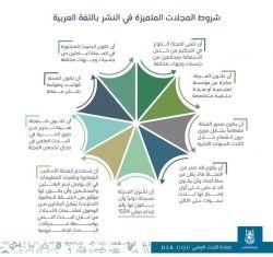 أهمية خطة البحث Proposal البحث العلمي الدراسات العليا مهارات Learning Websites Life Skills Business Notes