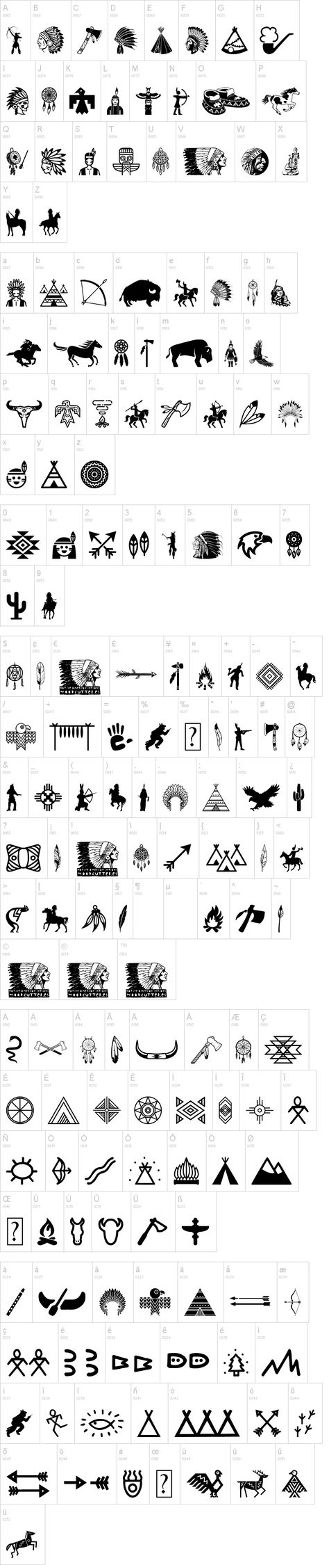 Ethnic american idigenous tribal amulets and symbols icons ethnic american idigenous tribal amulets and symbols icons collection with native feathers headdress abstract isolated vector illustration decor biocorpaavc Images
