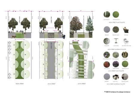 Street Furniture Design Guidelines l_street_sections | landscape architecture | pinterest | street