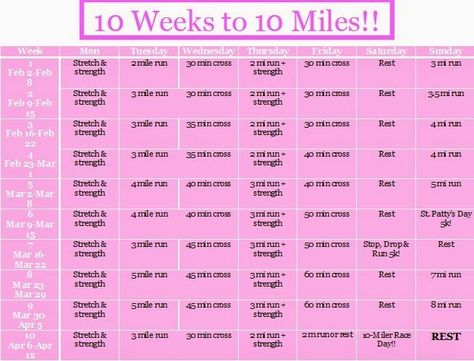 10 Weeks to 10 Miles—A training workout plan! Countdown to 10 miles. Tailor for your own training countdown! Adapted by #halhigdon. #workoutschedule #trainingschedule #10miles #runner #workout #health #fitness