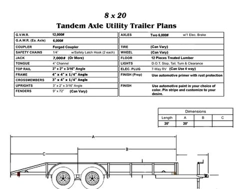 65cadee9ffcfe96c330fdfffef3badc7 33 best trailer design images on pinterest trailer plans tandem axle utility trailer wiring diagram at soozxer.org