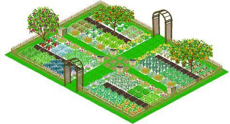 Application Gratuite De Dessin Du Plan De Votre Jardin Potager En 2020 Plan Jardin Jardin Potager Design De Jardin Potager