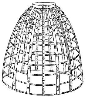 Douglas / Sherwood's New Expansion Skirt Also called Hoop Skirt or Crinoline Cage.
