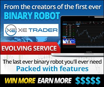 Mobile binary options trading applications
