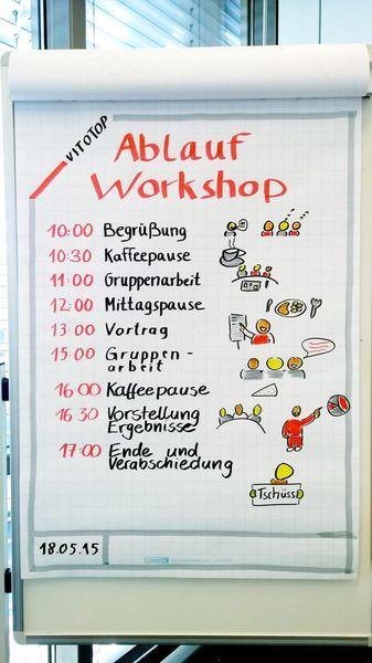 10 Lebenslauf Gestalten Design Flipchart Gestalten Flipchart Visualisierung