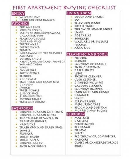 54 Ideas Apartment Checklist Renting First Time Apartment