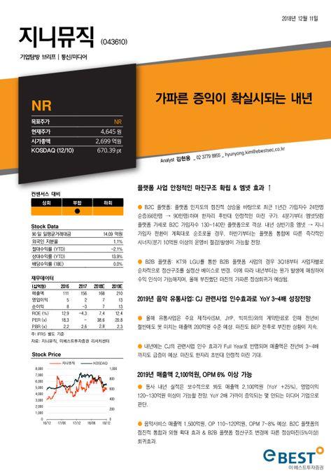 투자리포트 모아보기 ~ PDF 원문링크 개시!!!: [김현용 통신/미디어 이베스트]지니뮤직(043610): 가파른 증익이 확실시되는 내년