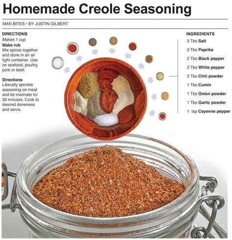 9-Ingredient Creole Seasoning