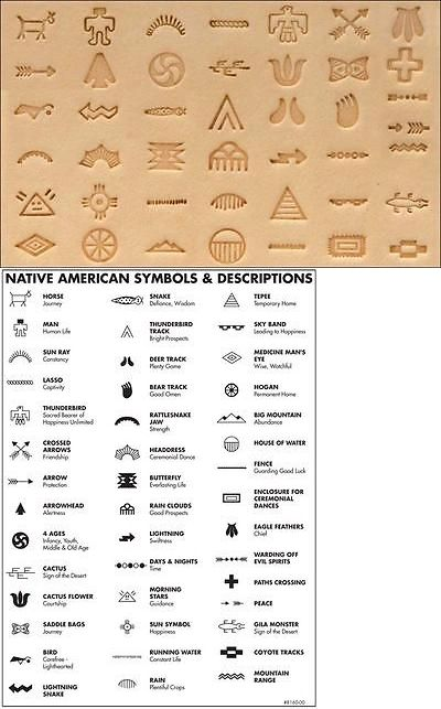 Native American Symbol Stamp Set #8160-00 Tandy Leather