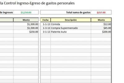 Planilla De Excel Para Control De Ingresos Y Egresos Gastos Personales Finanzas Análisis Financiero