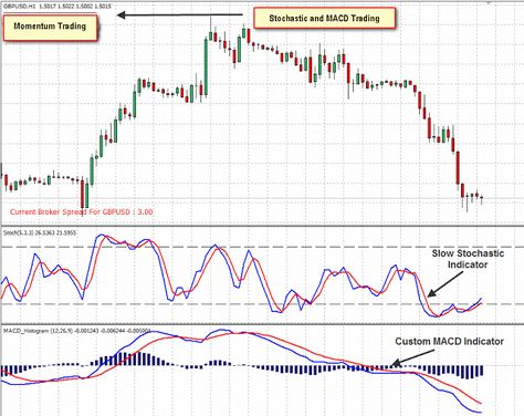 Gbp Jpy Forex Simple Trading Strategy With 90 Winning Rate