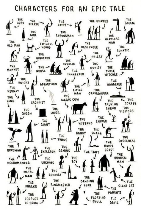 This makes me wish I taught creative writing.Fun creative writing- characters you need for an epic tale by tom gauld. students choose one, three, ten -- then write! Book Writing Tips, Writing Resources, Writing Help, Writing Skills, Short Story Writing, Writing Prompts For Writers, Essay Prompts, Writers Notebook, Story Prompts