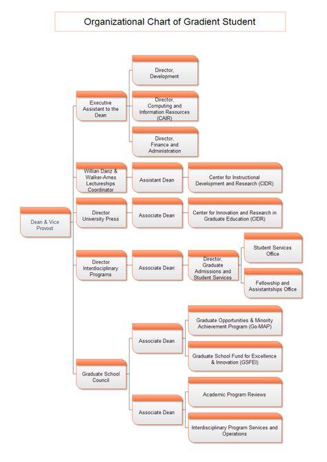 Company-Org-Chart2 Organizational Chart Pinterest - company organization chart