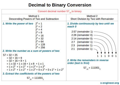 Binary options sharebuilder