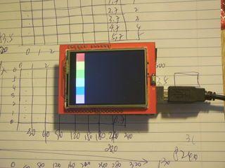 2 4 Tft Lcd Display Arduino Code Fixed Arduino Coding Lcd