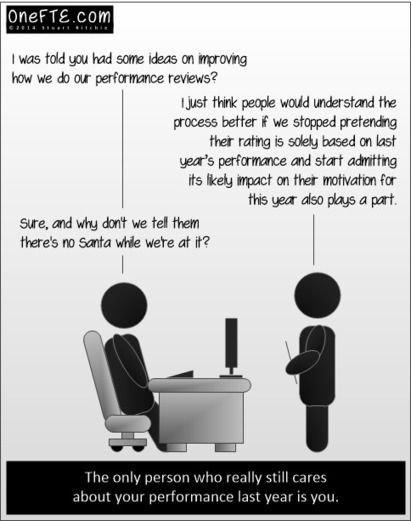 And you thought your performance review was all about your - performance reviews