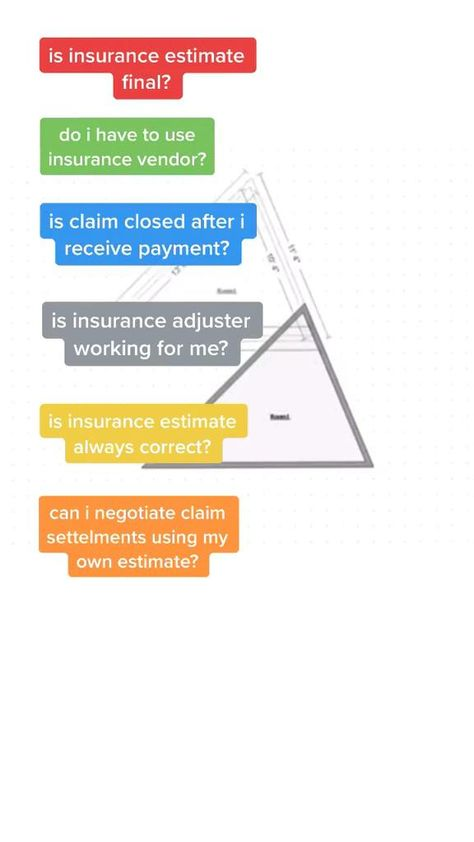 Pin On Insurance Claims