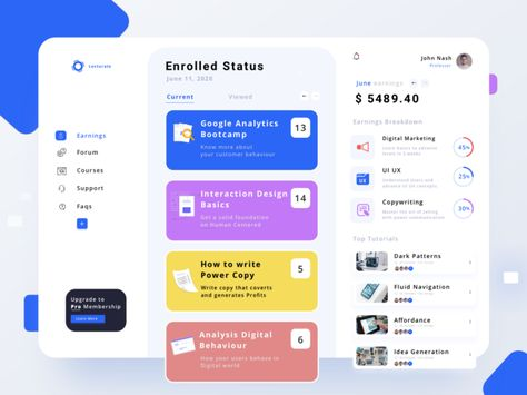 TOP 20 Amazing Dashboard Designs of the Week #3