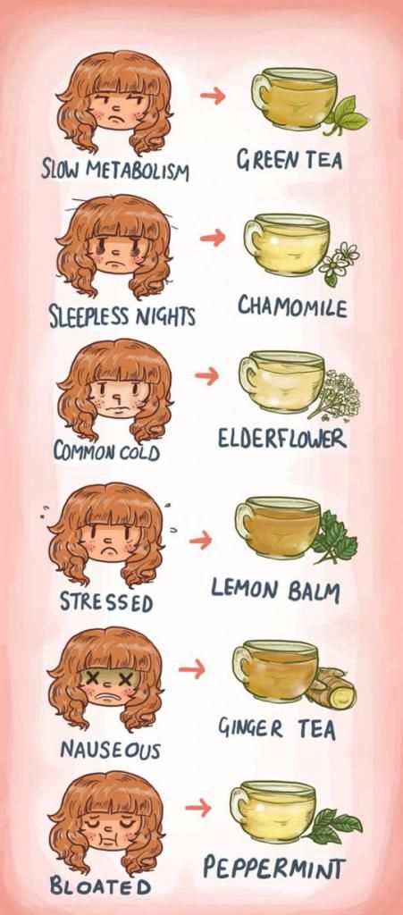 Drink Tea According to Your Ailments