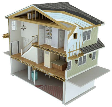 net zero home design. NIST s net zero home  Cool to see a that large suburban is able hit 20 best Net Zero Home images on Pinterest Energy efficiency