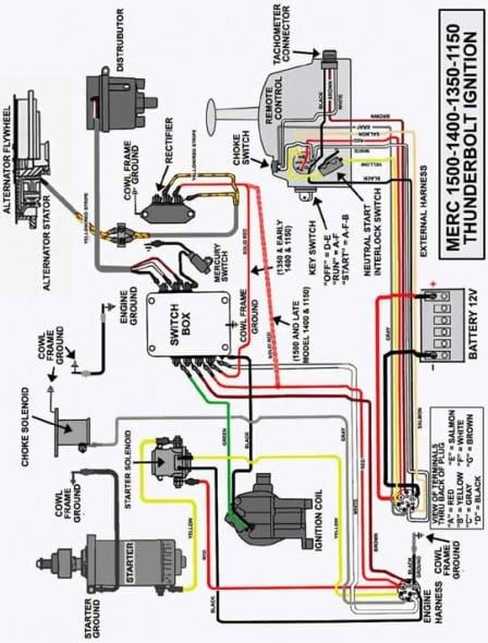 Mercury Outboard Ignition Wiring Diagram Mercury Outboard Outboard Electrical Diagram