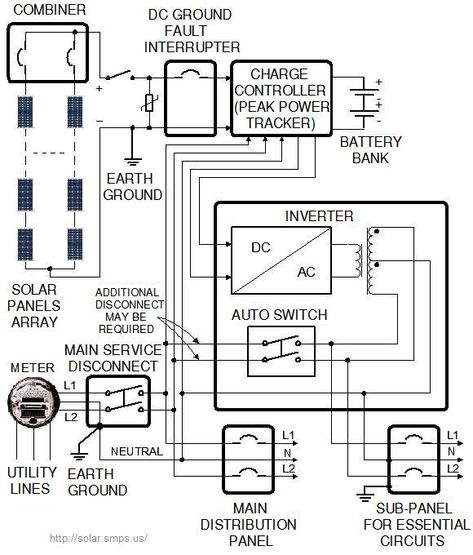 Pinterest Dc Panel Wiring Schematic on