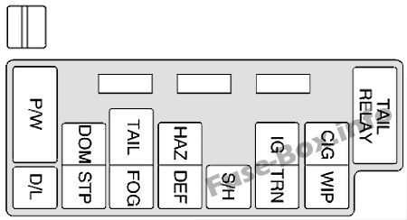 Instrument panel fuse box diagram: Chevrolet Tracker (1999, 2000, 2001, 2002,  2003, 2004) | Fuse box, Chevrolet, Hazard lightsPinterest