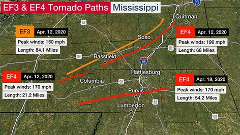 Mississippi Was Raked By Three EF4 Tornadoes Within 40 Miles of Each Other in One Week | The Weather Channel - Articles from The Weather Channel | weather.com