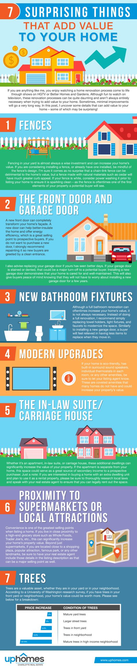 7 Surprising Things That Add Value to Your Home