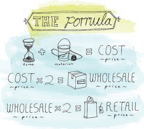 The Formula - or 'how to price your wares correctly'