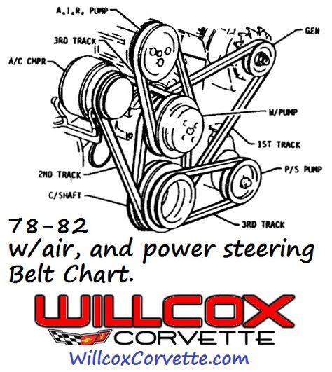 1979 Archives | Page 7 of 19 | Willcox Corvette, Inc.