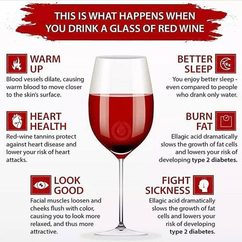 Pin By Amber Blank On Fit Food Red Wine Health Benefits Red