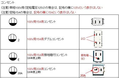 第68講 図記号 コンセント 記号 コンセント 電気配線図