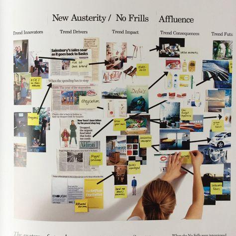 Cartogram/Wall of Evidence – CJ Malmsten – Medium