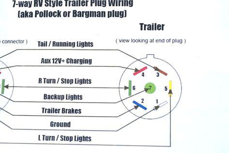 Unique Simple Wiring Diagram Diagram Wiringdiagram Diagramming Diagramm Visuals Visualisa With Images Trailer Wiring Diagram Trailer Light Wiring Boat Trailer Lights