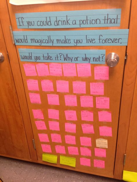 Question of the week - related to the story...Students answer with post-its