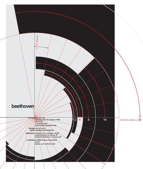 Beethoven poster by Josef Muller-Brockmann