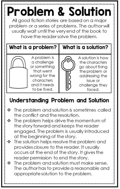 17 Elements of Fiction Anchor Charts l Elements of Fiction Posters l Reading Mini Anchor Charts l Anchor Charts at your students fingertips l 3rd grade l 4th grade l 5th grade l Teaching reading #anchorcharts #elementsoffiction