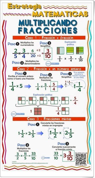 97 Ideas De Fracciones Fracciones Matematicas Fracciones Matematicas
