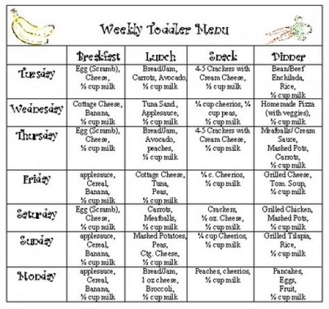 Sample Meal Plan For  YearOld  Weekly Meal Plans Weekly Meals