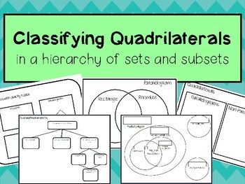 Classifying Quadrilaterals In A Hierarchy Teks 5 5a Classifying Quadrilaterals Quadrilaterals Sets And Subsets