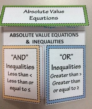 Foldable Absolute Value Equations And Inequalities Absolute Value Equations Absolute Value Equations